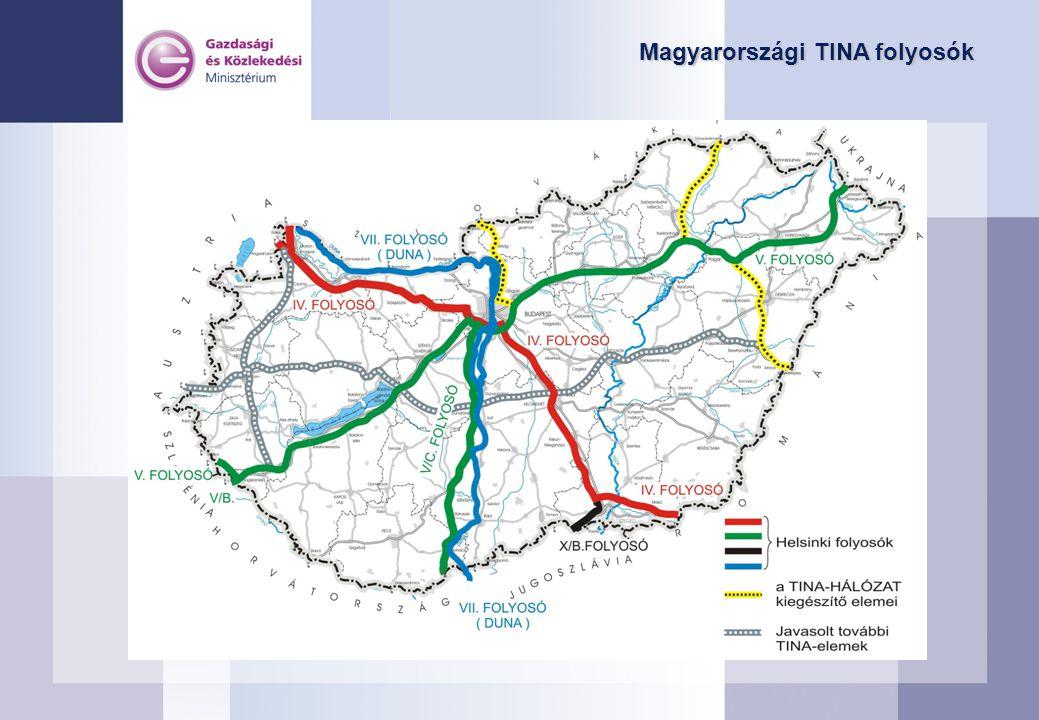 Magyarországi TINA folyosók