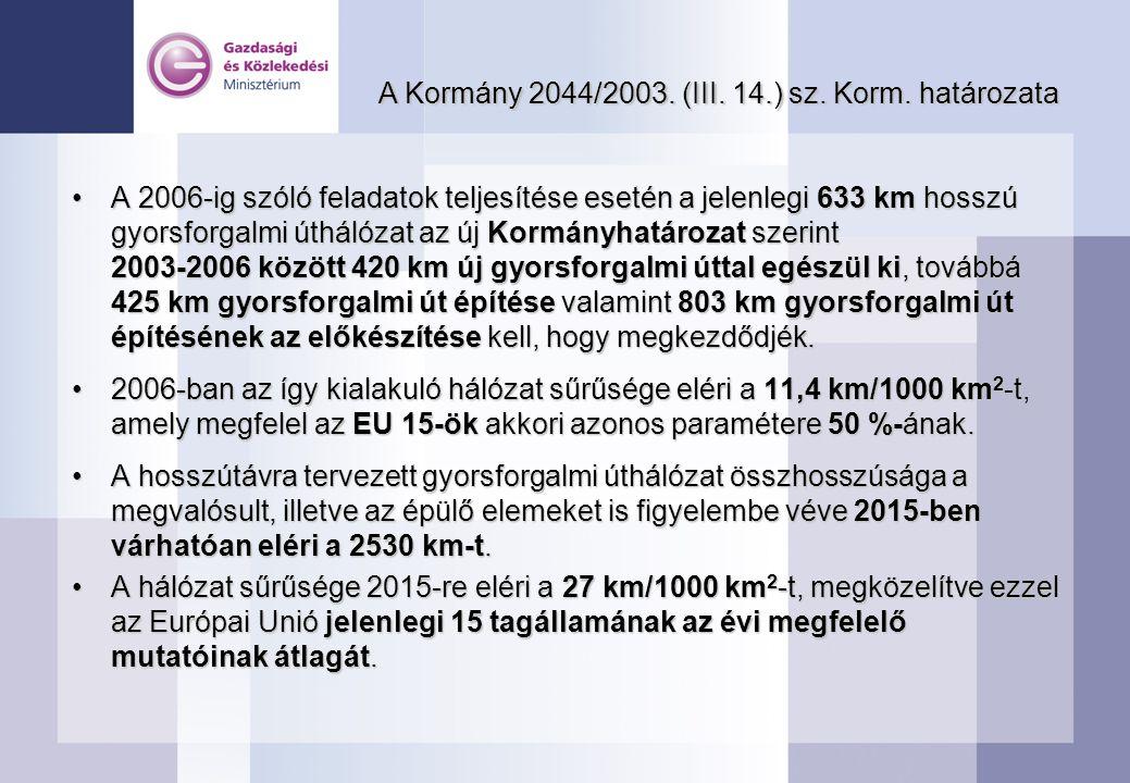 A Kormány 2044/2003. (III. 14.) sz. Korm. határozata