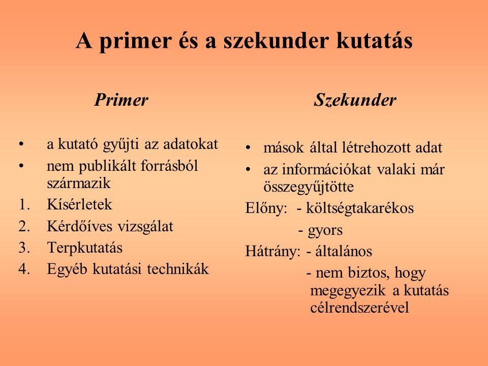 A primer és a szekunder kutatás