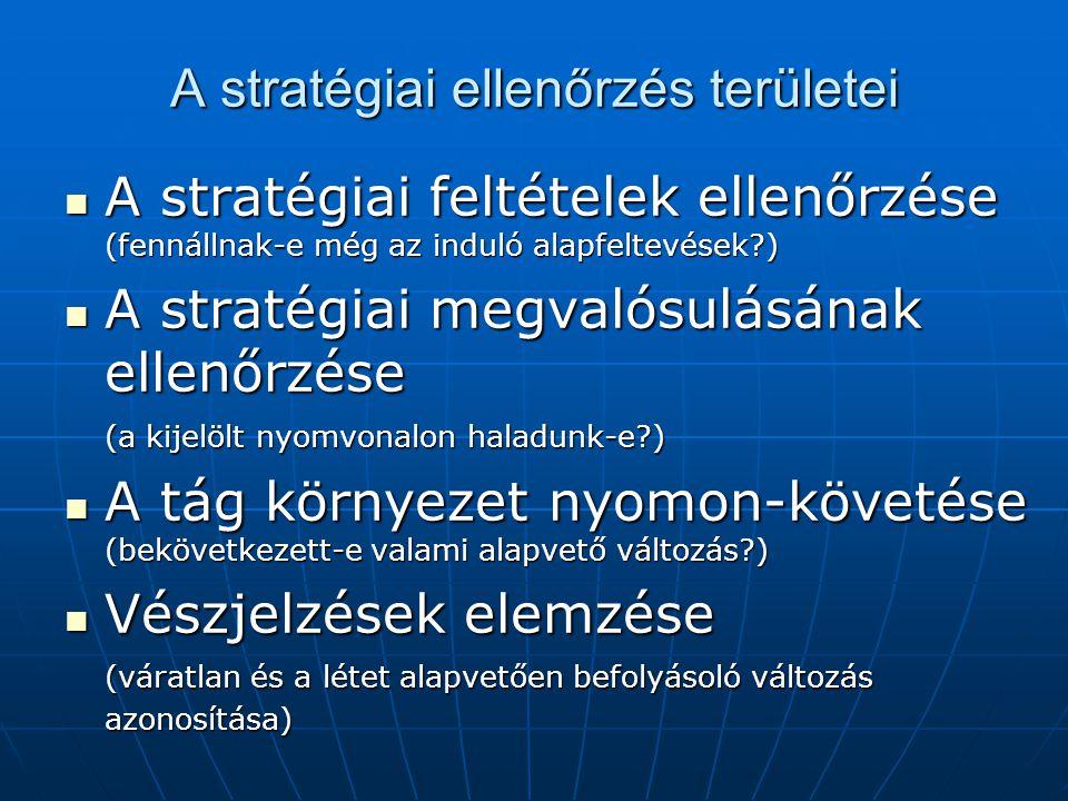 A stratégiai ellenőrzés területei