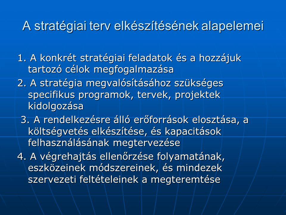 A stratégiai terv elkészítésének alapelemei