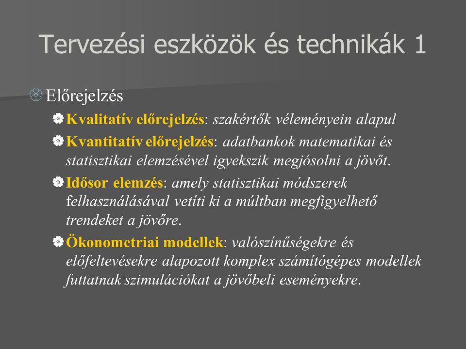 Tervezési eszközök és technikák 1