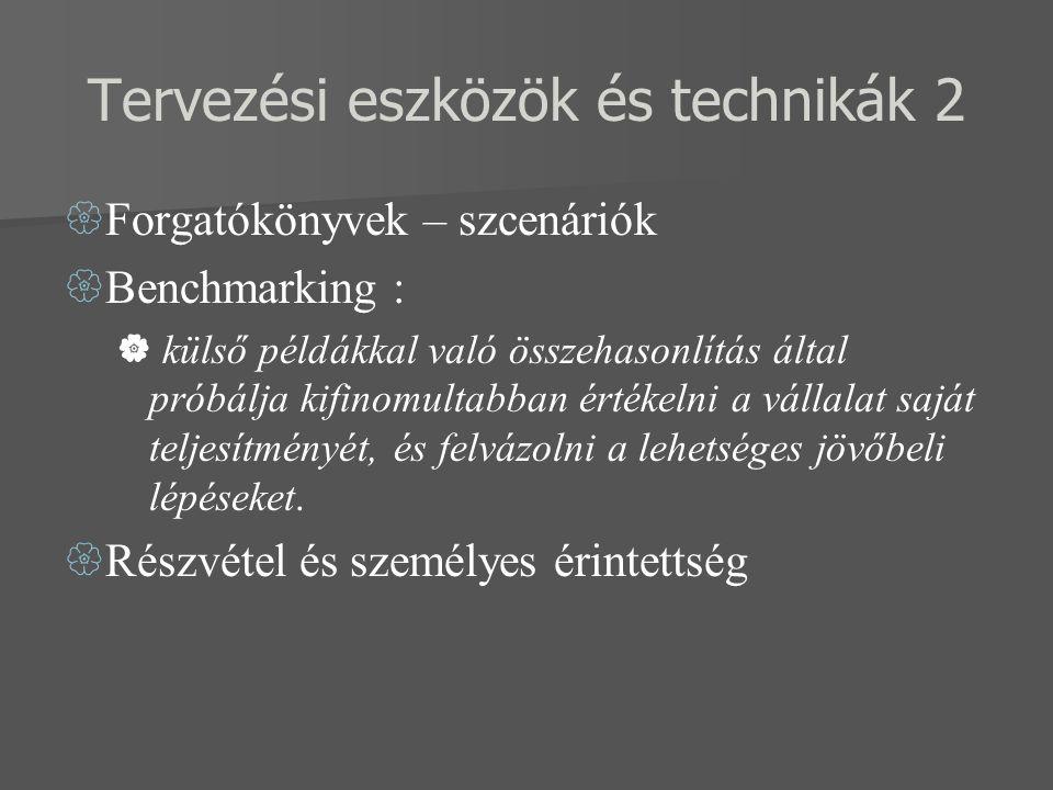 Tervezési eszközök és technikák 2