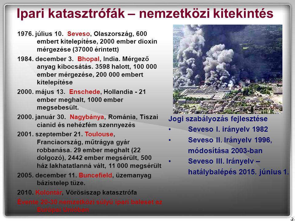 Ipari katasztrófák – nemzetközi kitekintés