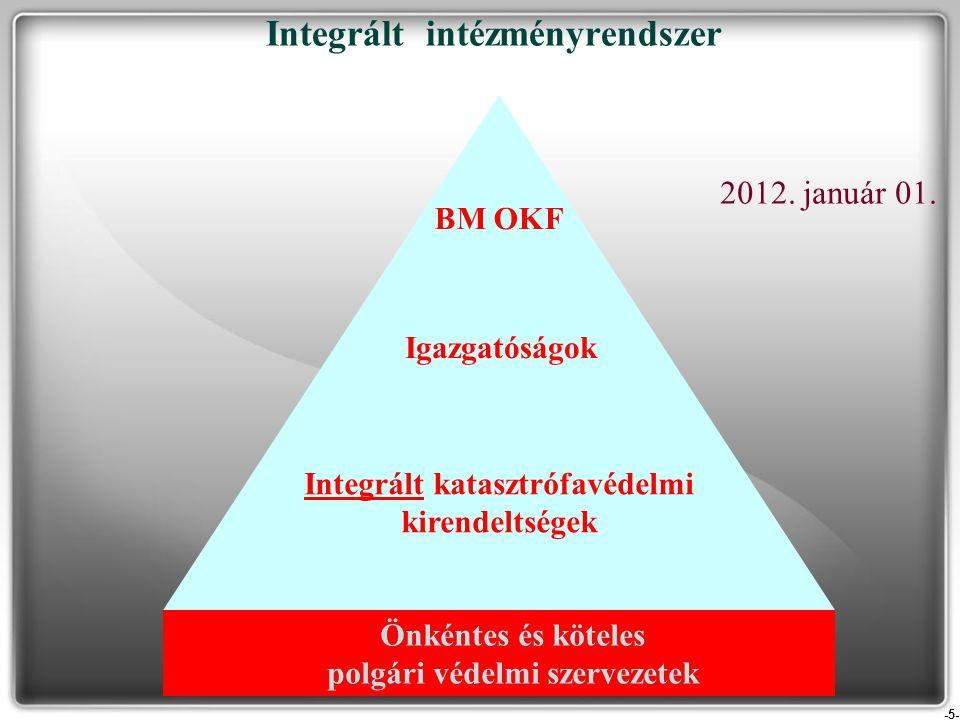 Integrált intézményrendszer