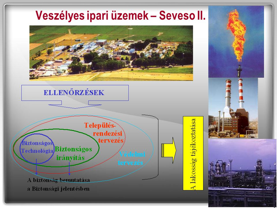 Veszélyes ipari üzemek – Seveso II.
