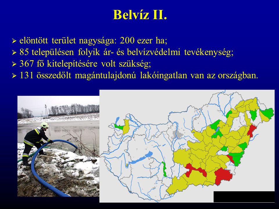 Belvíz II. elöntött terület nagysága: 200 ezer ha;