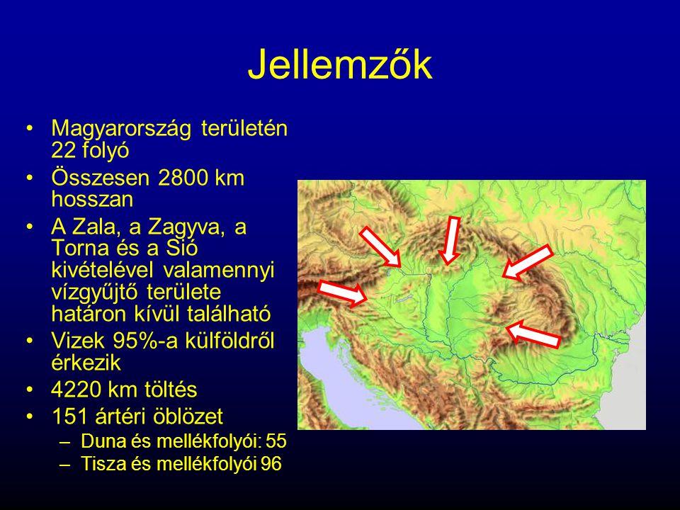 Jellemzők Magyarország területén 22 folyó Összesen 2800 km hosszan