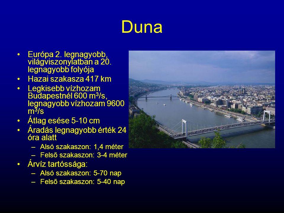 Duna Európa 2. legnagyobb, világviszonylatban a 20. legnagyobb folyója