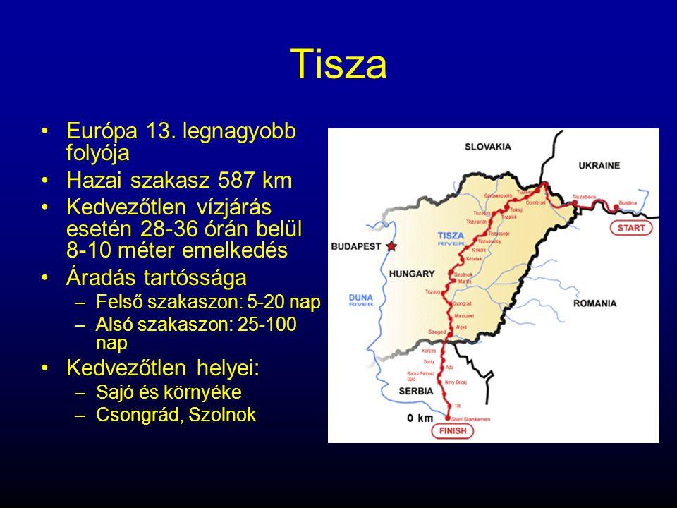 Tisza Európa 13. legnagyobb folyója Hazai szakasz 587 km