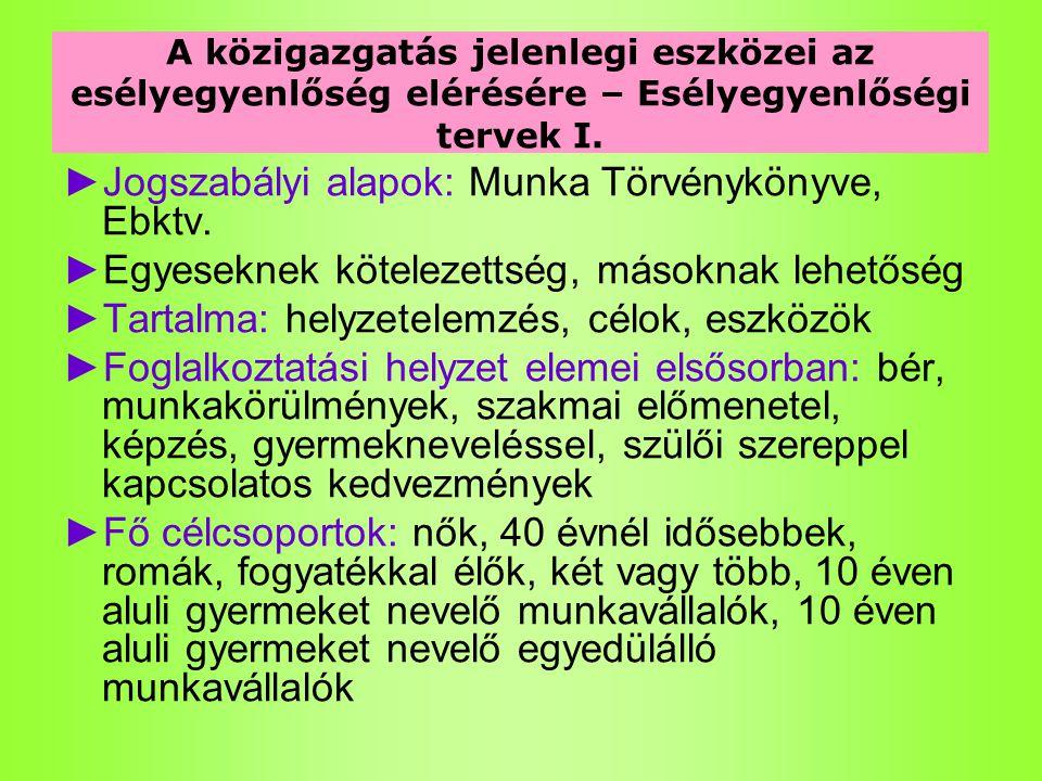 ►Jogszabályi alapok: Munka Törvénykönyve, Ebktv.
