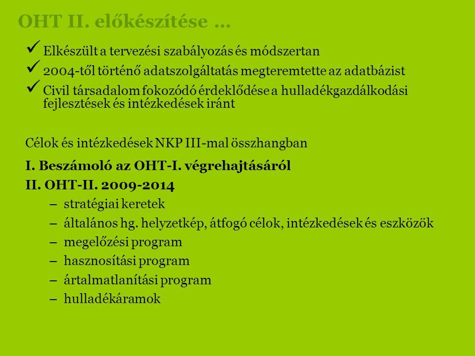 OHT II. előkészítése … Elkészült a tervezési szabályozás és módszertan