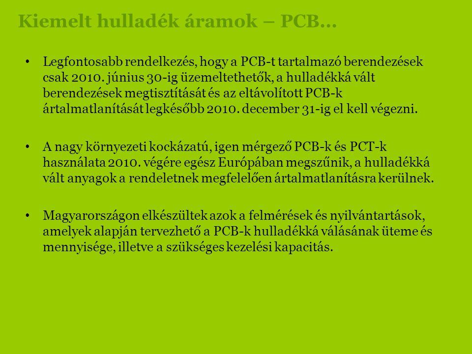 Kiemelt hulladék áramok – PCB...