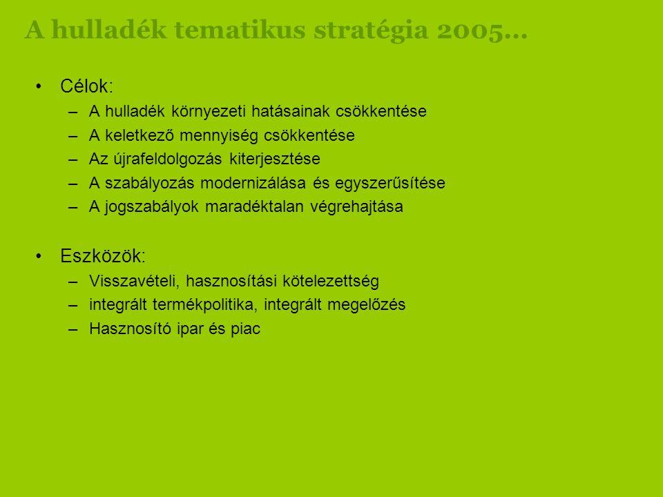 A hulladék tematikus stratégia 2005...