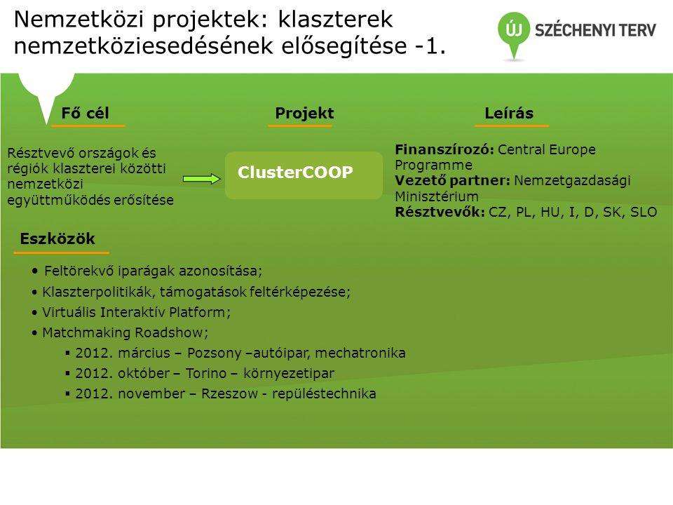 Nemzetközi projektek: klaszterek nemzetköziesedésének elősegítése -1.