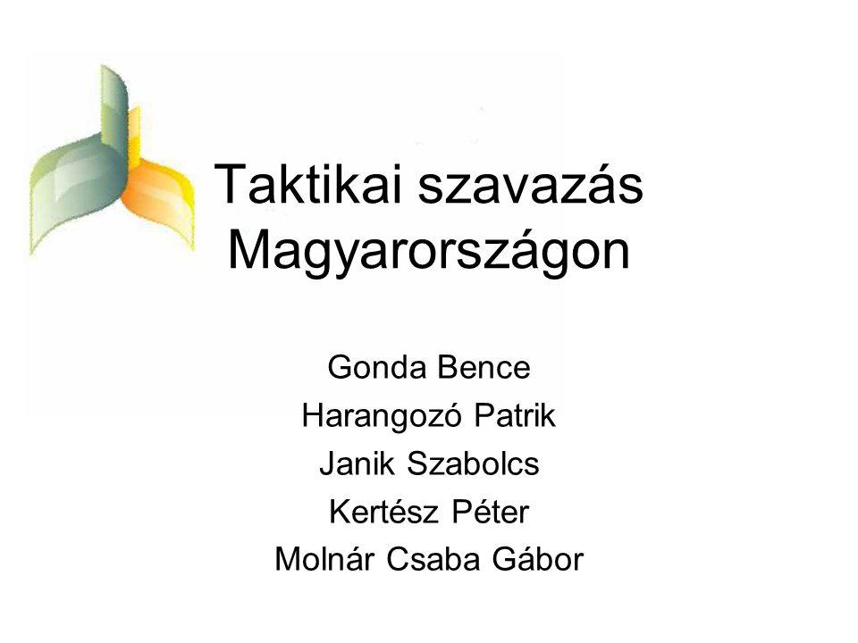 Taktikai szavazás Magyarországon