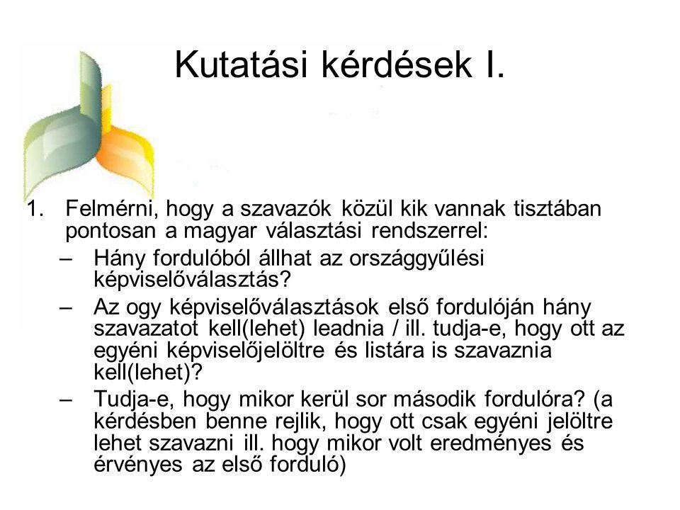 Kutatási kérdések I. Felmérni, hogy a szavazók közül kik vannak tisztában pontosan a magyar választási rendszerrel: