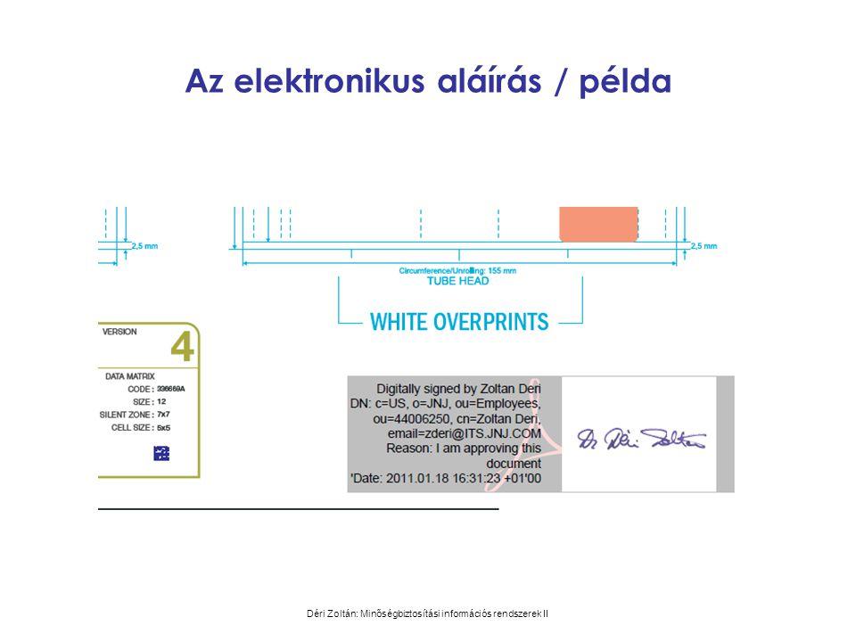 Az elektronikus aláírás / példa
