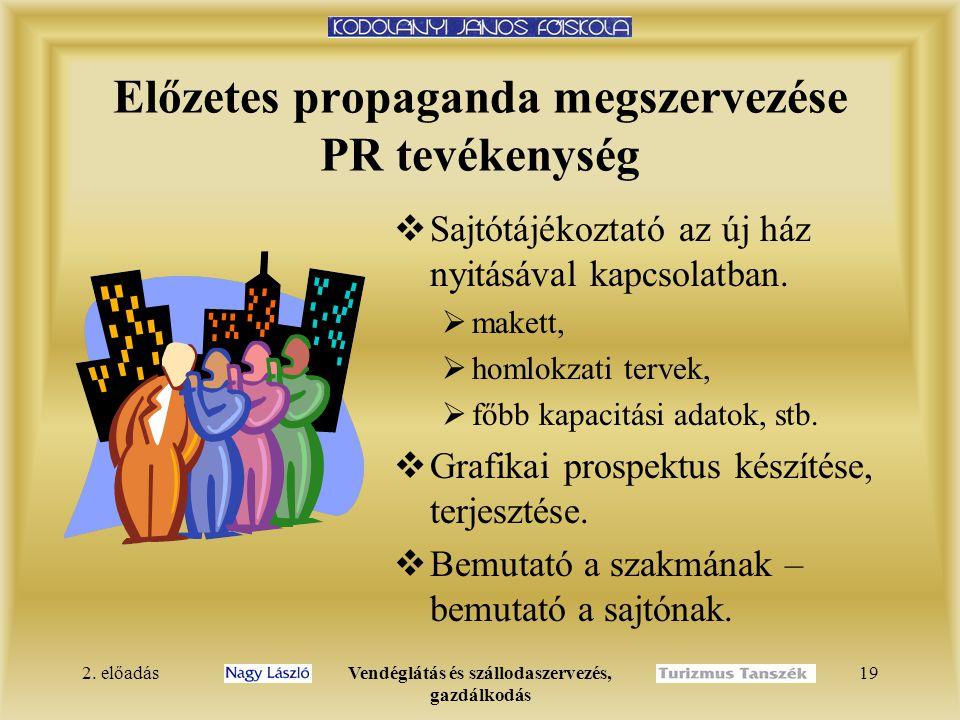 Előzetes propaganda megszervezése PR tevékenység