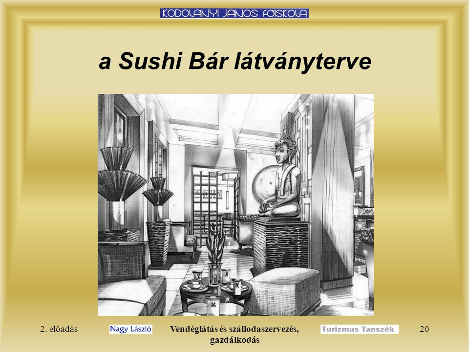 a Sushi Bár látványterve