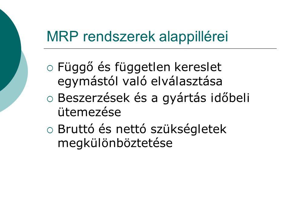 MRP rendszerek alappillérei