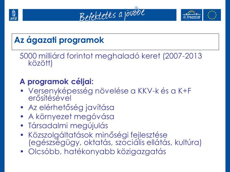 Az ágazati programok 5000 milliárd forintot meghaladó keret (2007-2013 között) A programok céljai: