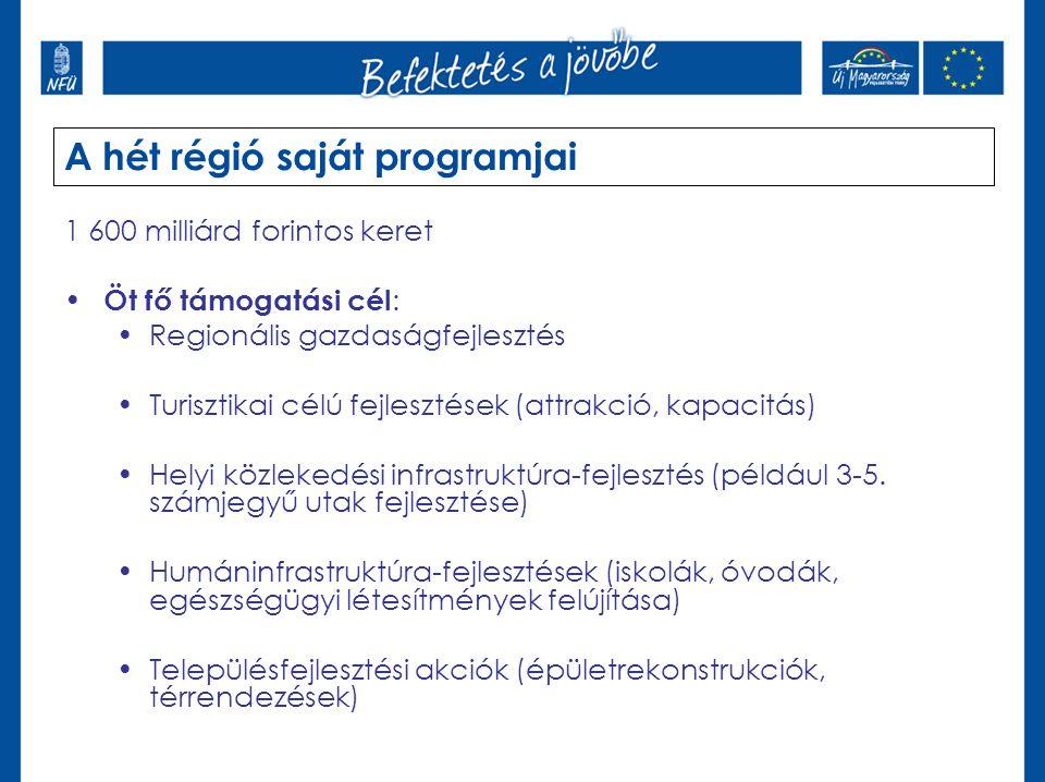 A hét régió saját programjai