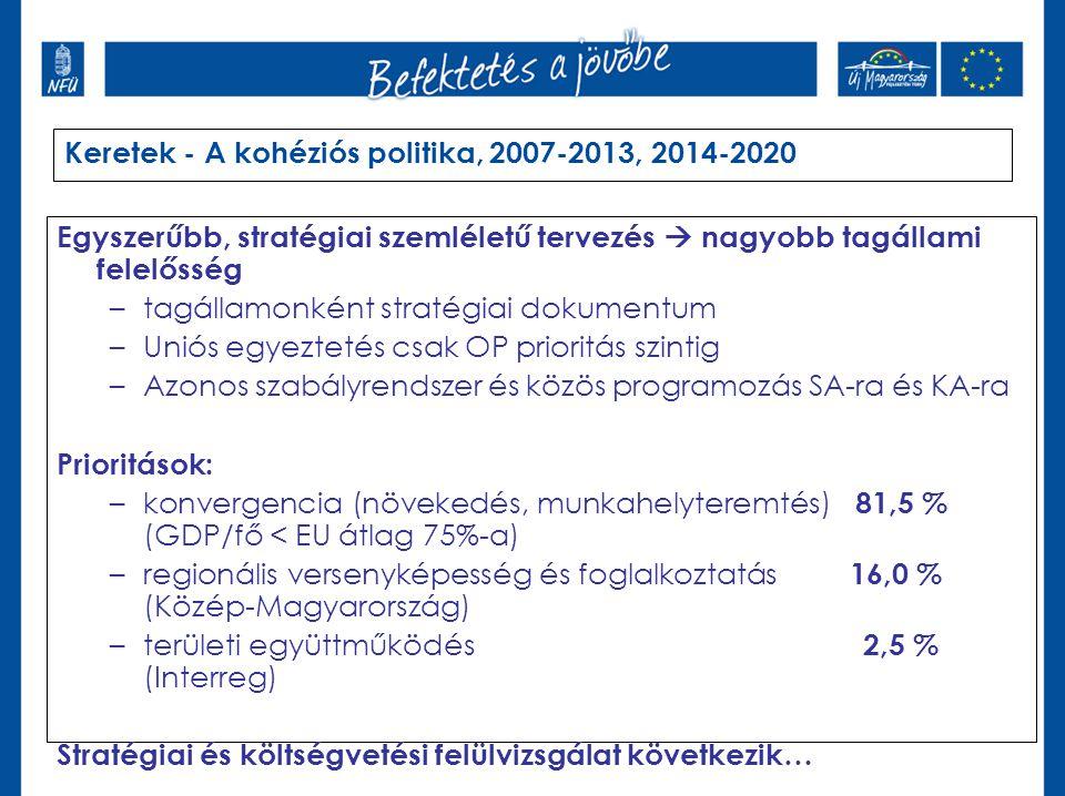 Keretek - A kohéziós politika, 2007-2013, 2014-2020
