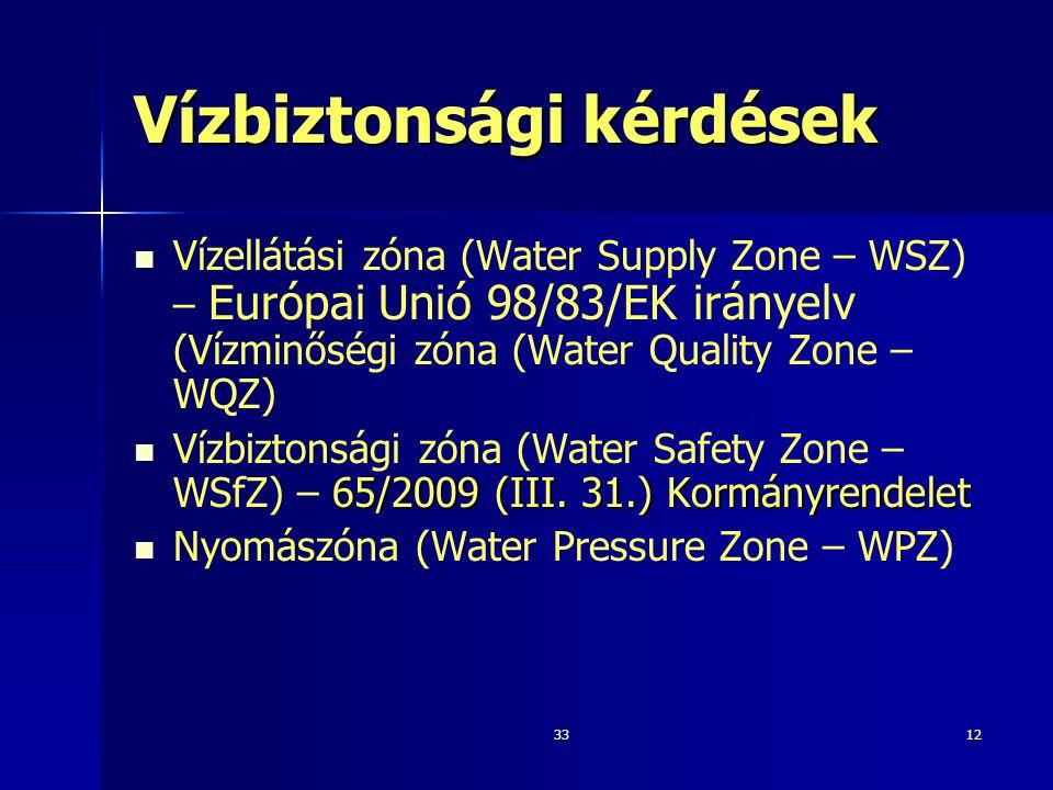 Vízbiztonsági kérdések