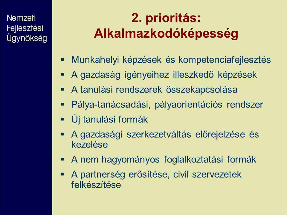 2. prioritás: Alkalmazkodóképesség