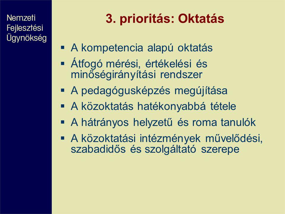 3. prioritás: Oktatás A kompetencia alapú oktatás