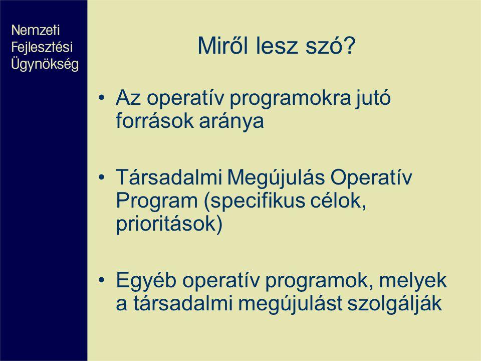 Miről lesz szó Az operatív programokra jutó források aránya