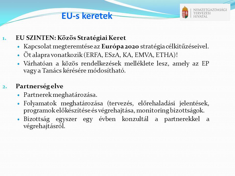 EU-s keretek EU SZINTEN: Közös Stratégiai Keret