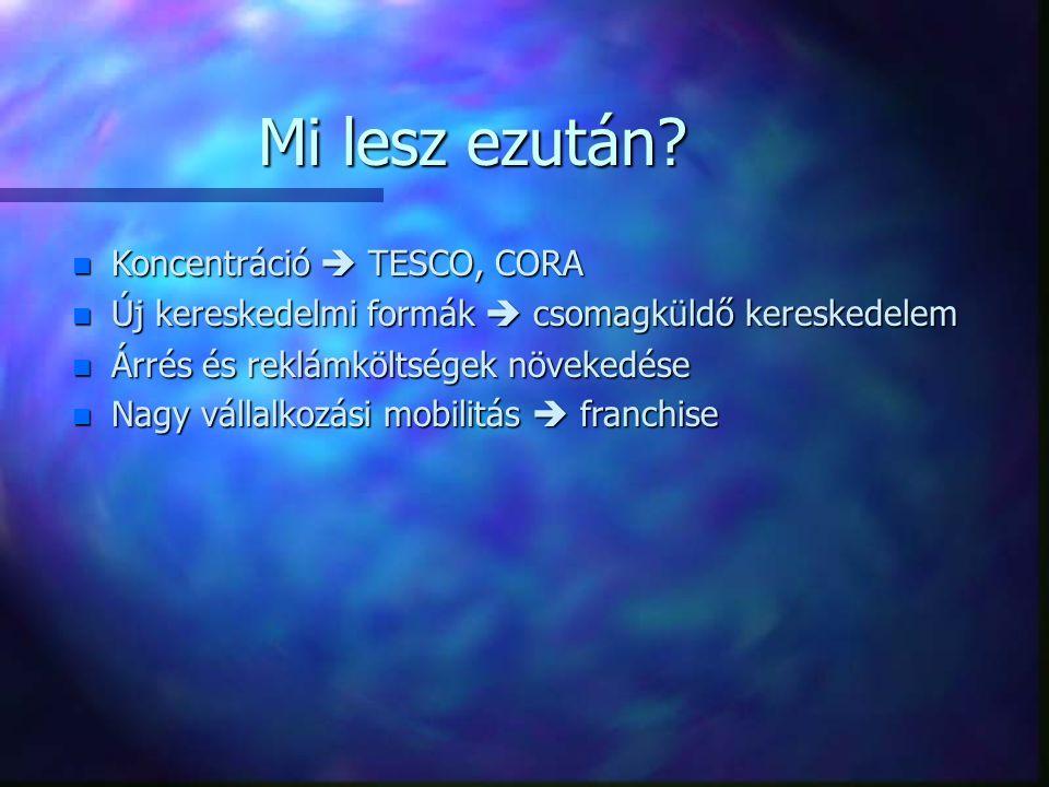 Mi lesz ezután Koncentráció  TESCO, CORA