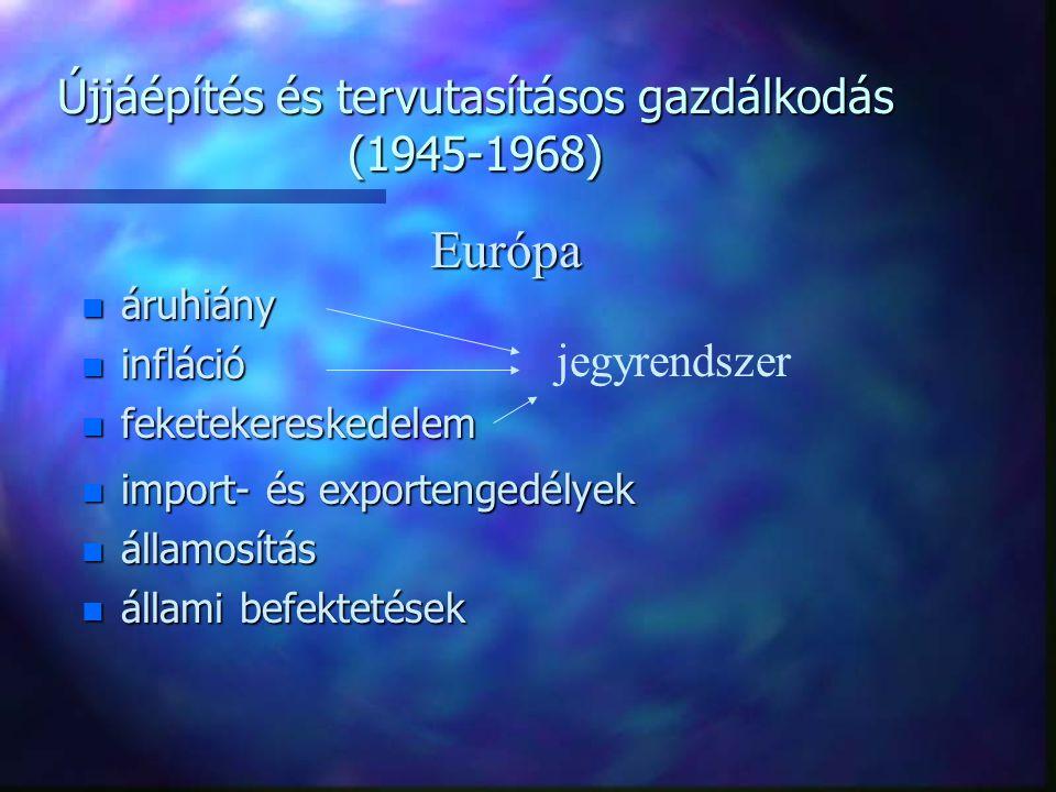 Újjáépítés és tervutasításos gazdálkodás (1945-1968)