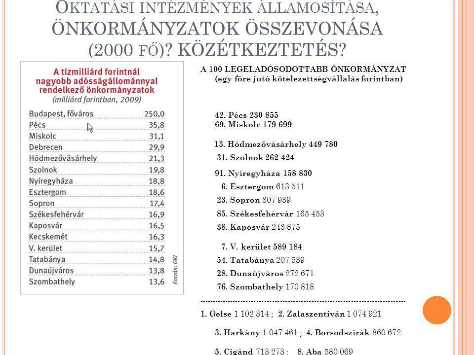 Oktatási intézmények államosítása, ÖNKORMÁNYZATOK ÖSSZEVONÁSA (2000 fő) KÖZÉTKEZTETÉS