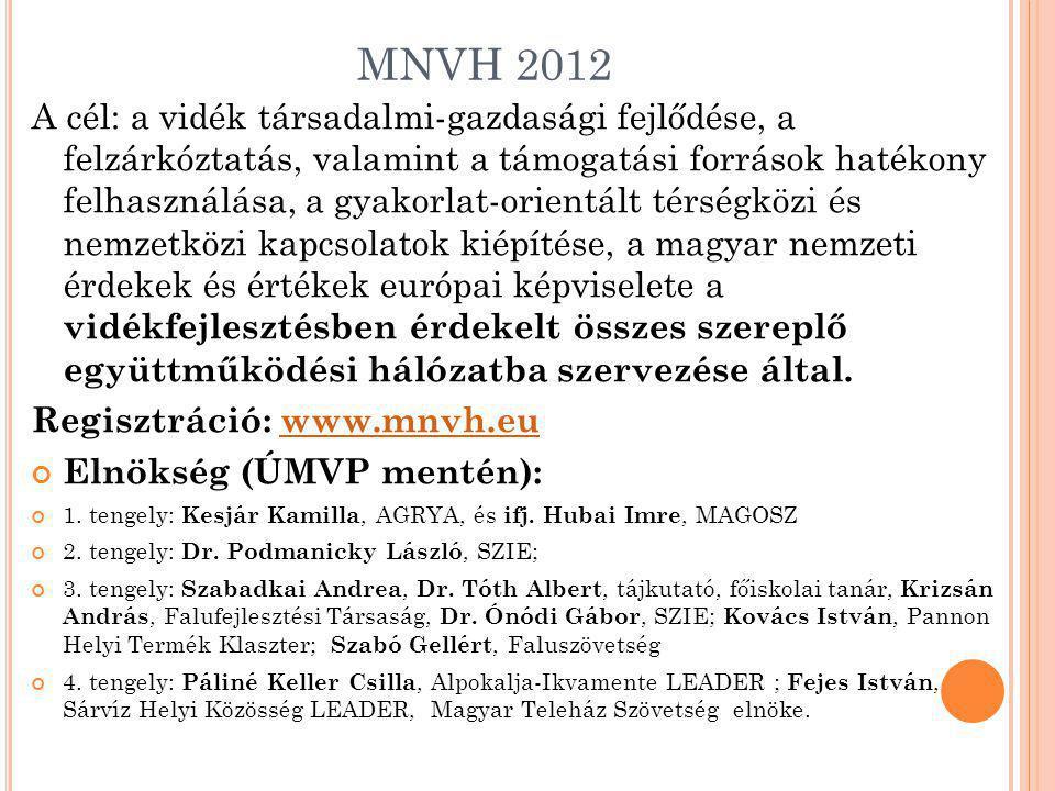 MNVH 2012