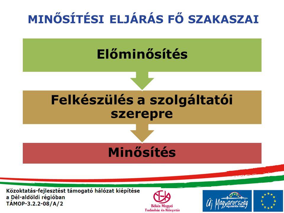 MINŐSÍTÉSI ELJÁRÁS FŐ SZAKASZAI