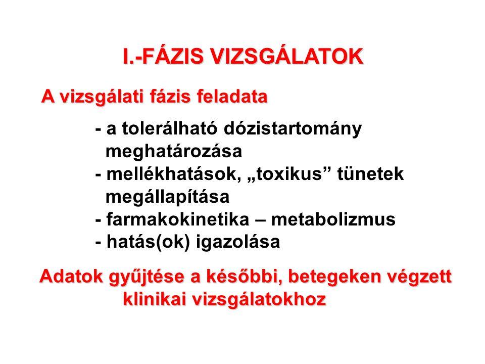 I.-FÁZIS VIZSGÁLATOK A vizsgálati fázis feladata