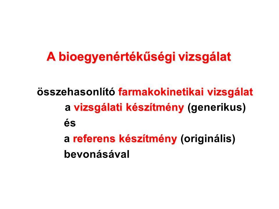 A bioegyenértékűségi vizsgálat