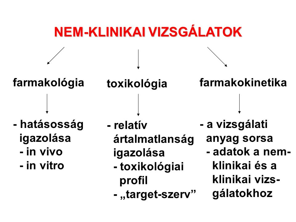 NEM-KLINIKAI VIZSGÁLATOK
