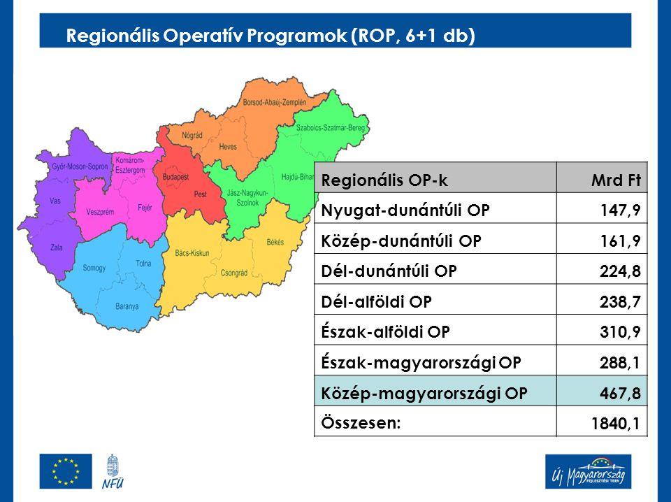 Regionális Operatív Programok (ROP, 6+1 db)