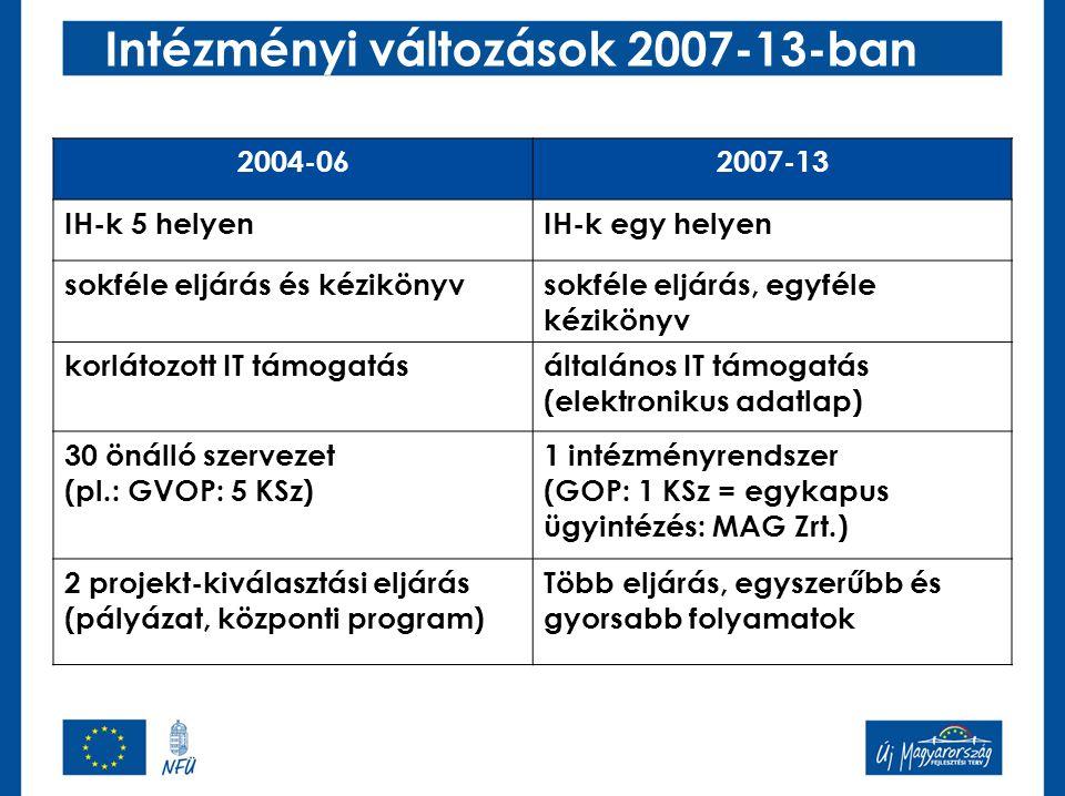 Intézményi változások 2007-13-ban