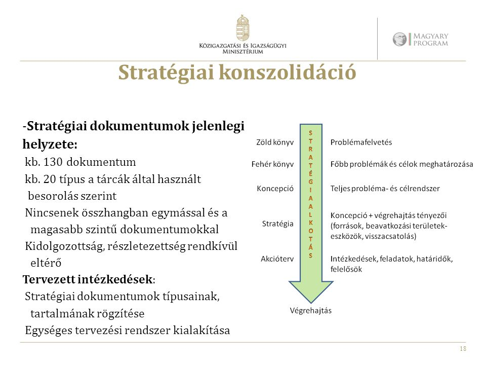Stratégiai konszolidáció