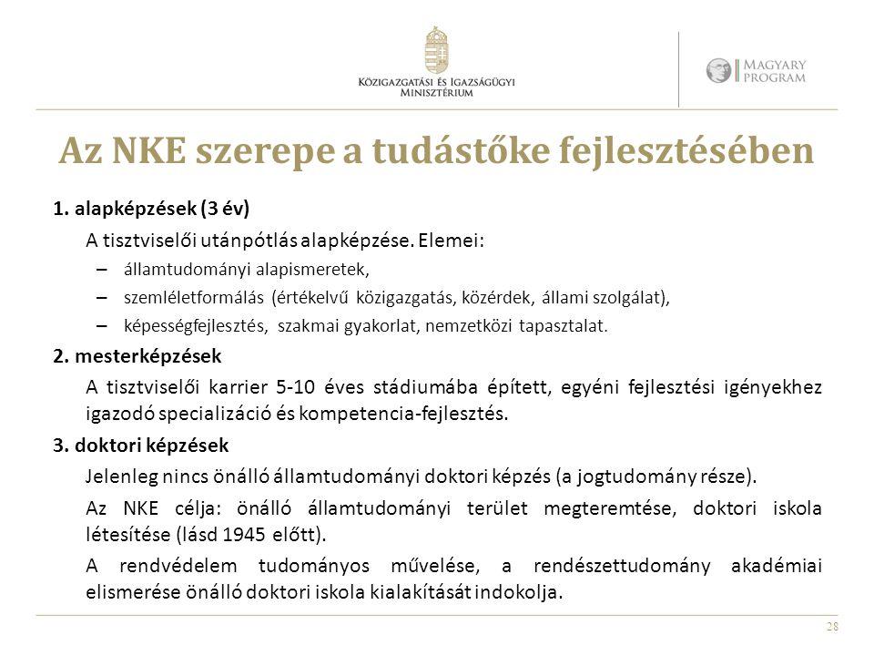 Az NKE szerepe a tudástőke fejlesztésében
