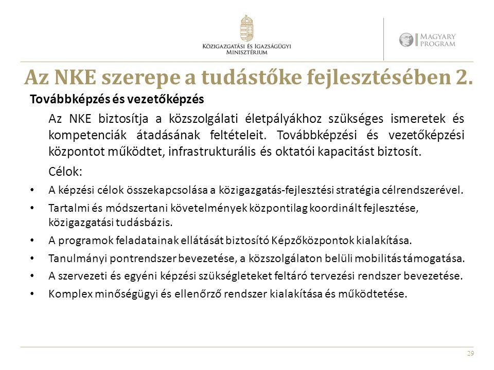 Az NKE szerepe a tudástőke fejlesztésében 2.
