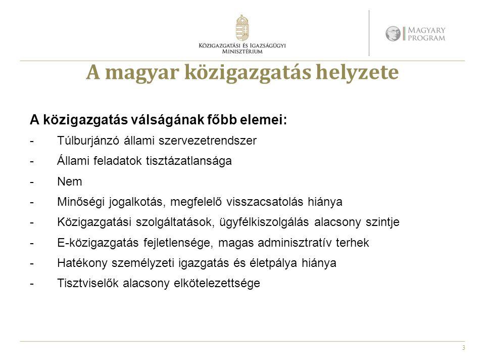 A magyar közigazgatás helyzete