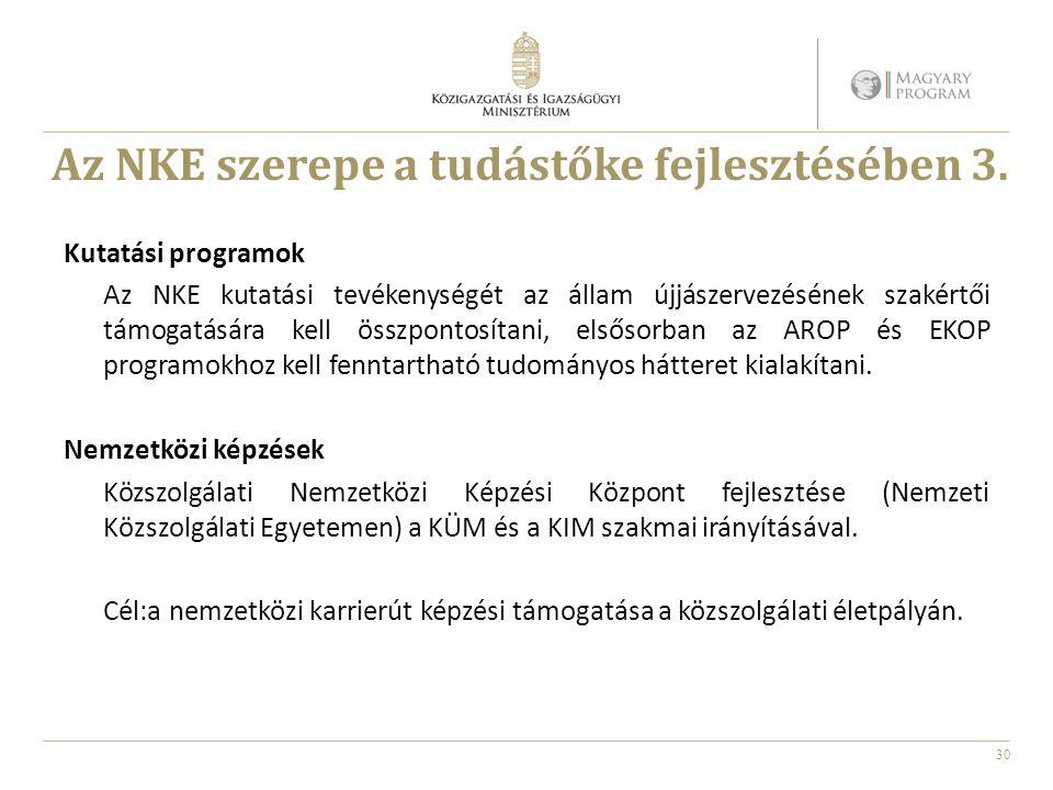 Az NKE szerepe a tudástőke fejlesztésében 3.