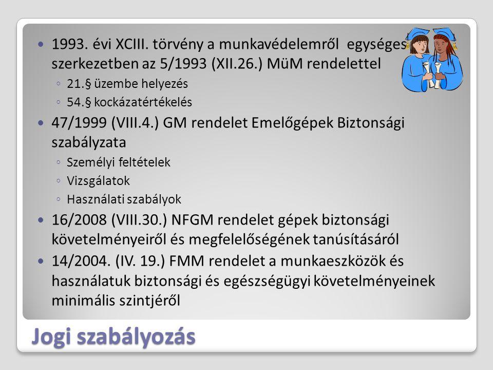 1993. évi XCIII. törvény a munkavédelemről egységes szerkezetben az 5/1993 (XII.26.) MüM rendelettel