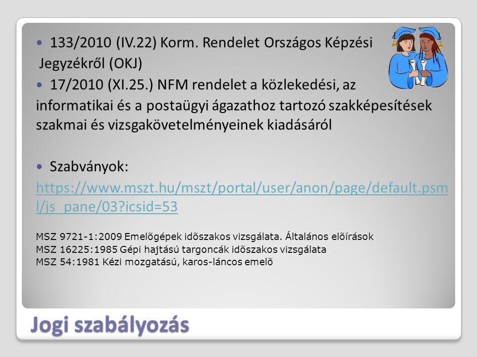 Jogi szabályozás 133/2010 (IV.22) Korm. Rendelet Országos Képzési